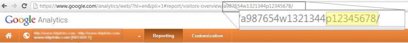 Google analytics profile id